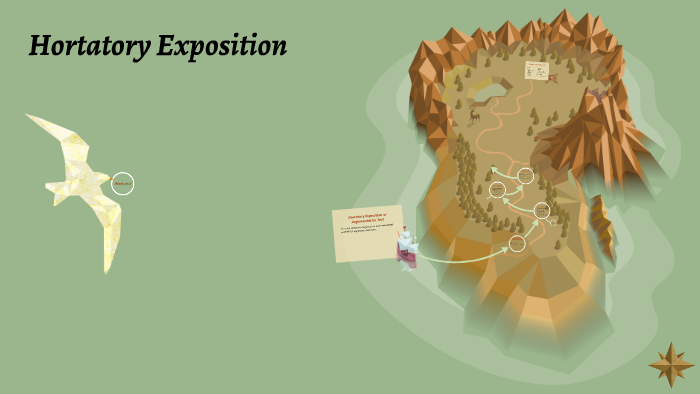 Hortatory Exposition By Elsa Putri On Prezi
