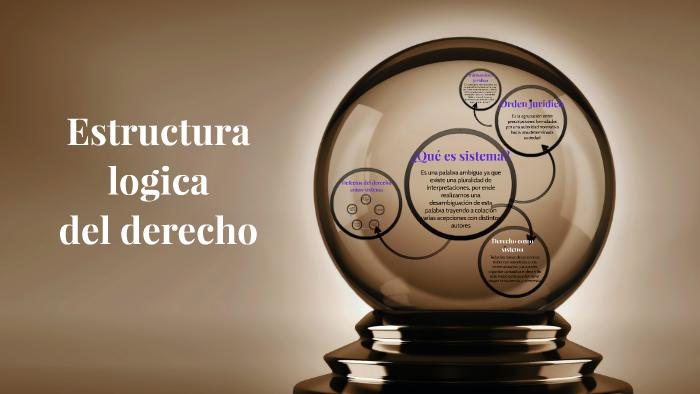 Estructura Logica By Fernanda Andrade Falla On Prezi