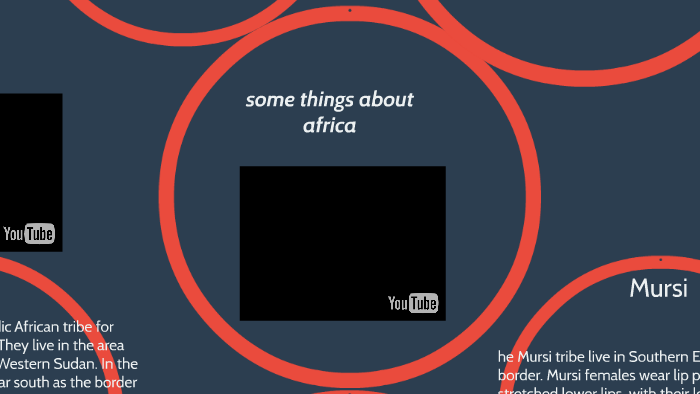 Ancient Africa by dominick stevens on Prezi