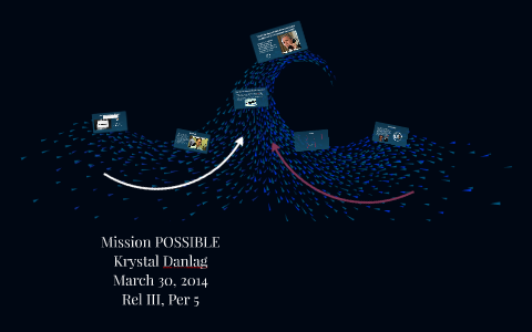 The Remnant and Its Mission by Krystal Danlag on Prezi