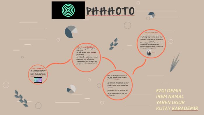 Phhhoto By Kutay Karademir