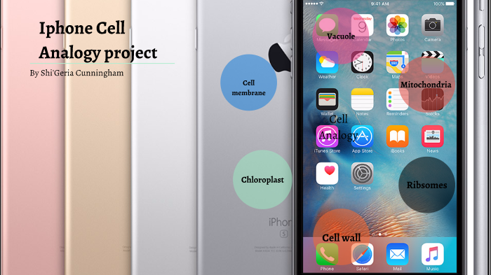 Iphone Cell Analogy Project By Shigeria Cunningham On Prezi Next
