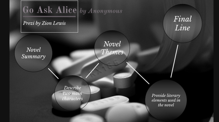 ask alice book summary