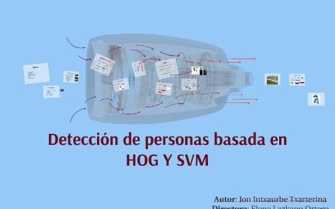Detección de personas basada en HOG Y SVM by Jon Intxaurbe