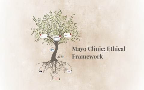 Mayo Clinic: Ethics by Matt Pronschinske on Prezi
