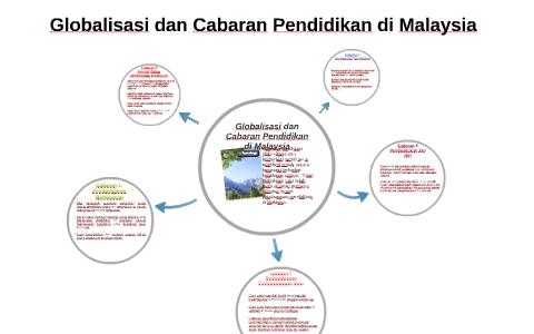 Globalisasi Dan Cabaran Pendidikan Di Malaysia By Nor Ain Abdul Rahman