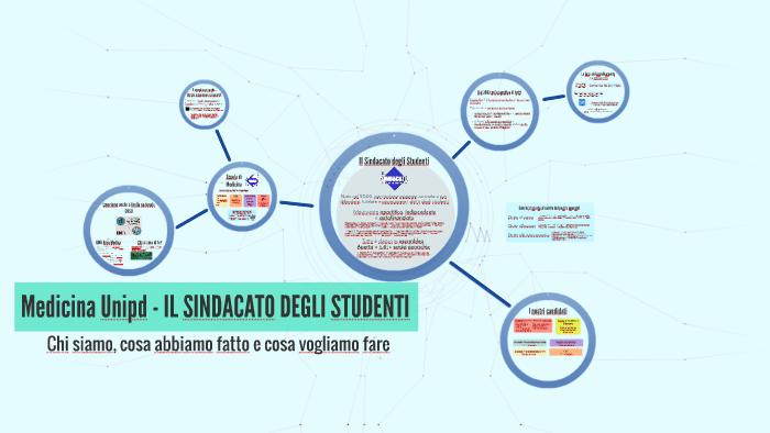 fde00445bc Medicina Unipd - IL SINDACATO DEGLI STUDENTI by Gabriele Gazzaneo on Prezi