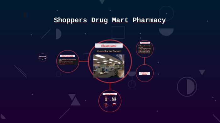 Shoppers Drug Mart Pharmacy by Shaherbano R on Prezi
