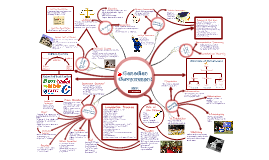 Map Of Canada Government Of Canada.Mind Map Canadian Government By Malgorzata Adamczak On Prezi