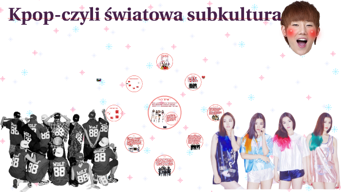 kpop idole spotyka się z gwiazdami
