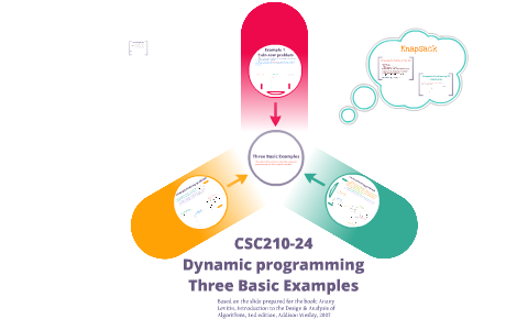 Dynamic programming: Three Basic Examples by Urairat