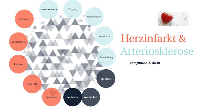 arteriosklerose symptome