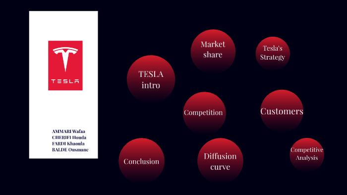 TESLA Market Analysis by houda cherifi on Prezi Next