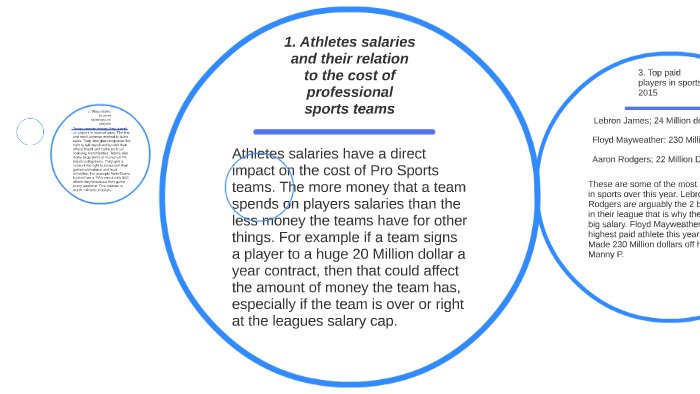 should pro athletes have a salary cap