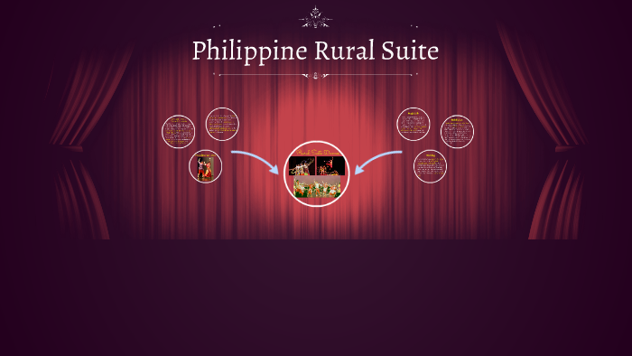Rural Suite Dances by Autumn Summer on Prezi