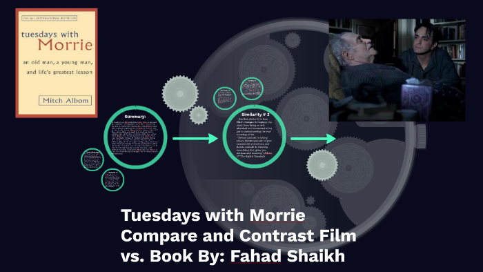 tuesdays with morrie book vs movie