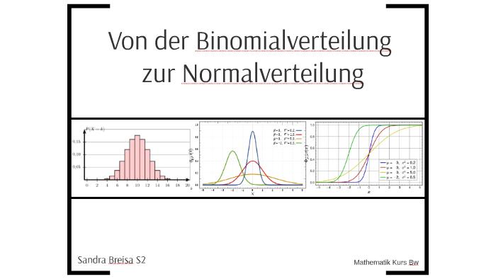 standardabweichung binomialverteilung