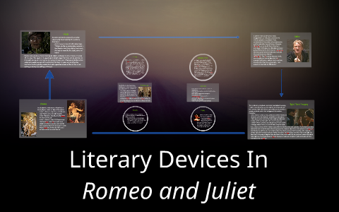 dramatic devices in romeo and juliet