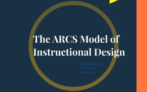 The Arcs Model Of Instructional Design By Joanne Puryear On Prezi Next