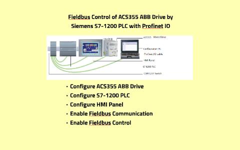 Fieldbus Control of ACS355 ABB Drive by Siemens S7-1200 PLC by Kebal