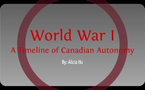 canadian autonomy