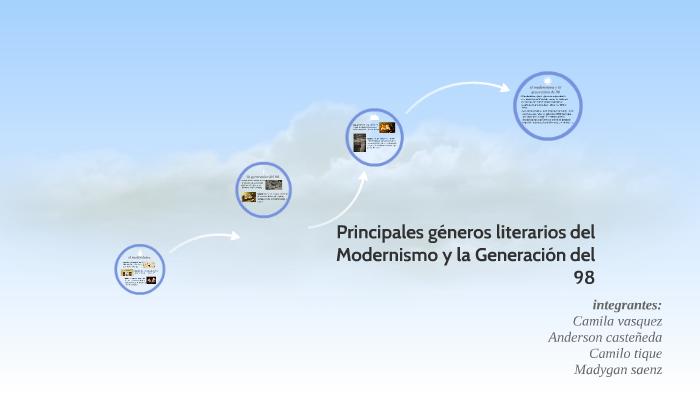 good looking buy online new design principales generos literarios del modernismo y la generacio ...