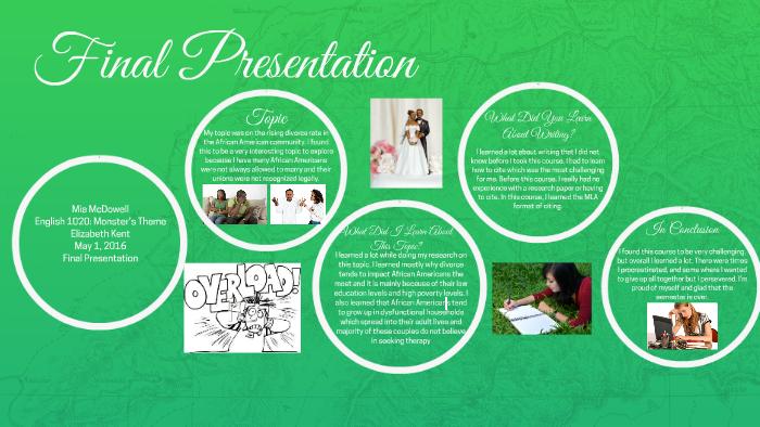 Final Presentation by Mia Letrice McDowell on Prezi