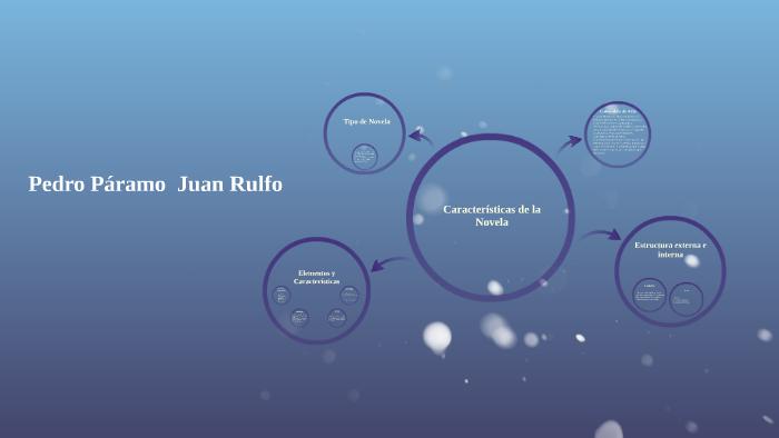 Pedro Páramo Juan Rulfo By Abhii Hernandez On Prezi