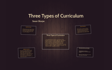Three Types of Curriculum by Susan Sharpe on Prezi