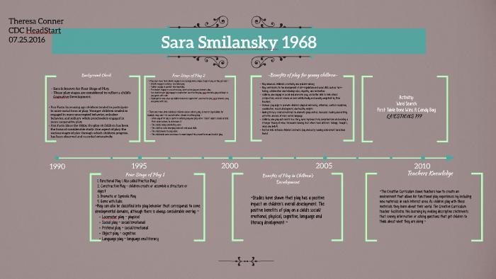 sara smilansky theory