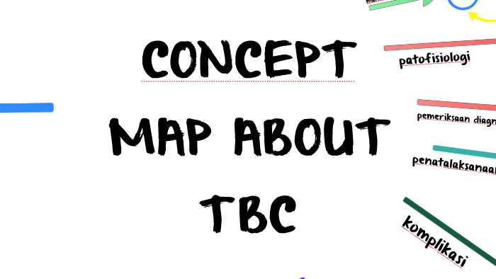 Mind Mapping About Tbc By On Prezi