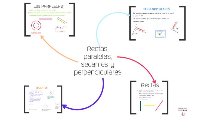 Rectas Paralelas Secantes Y Perpendiculares By Dante Vazquez