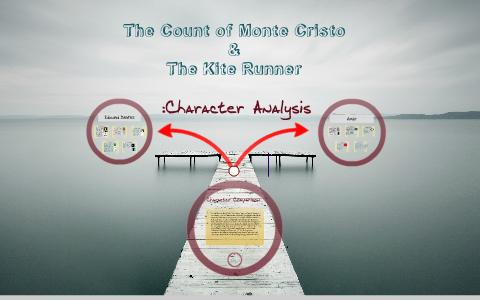 character analysis kite runner