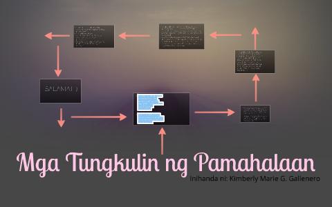 Mga Tungkulin ng Pamahalaan by Kim Gallenero on Prezi