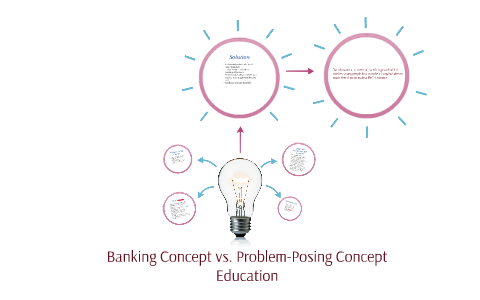 the concept of education