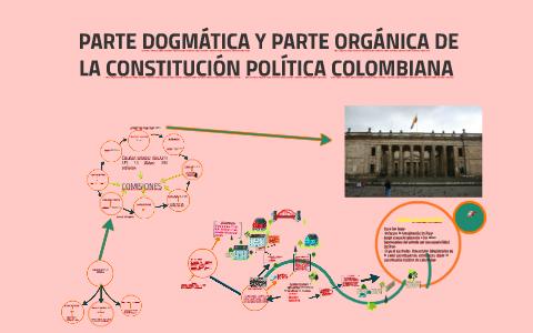 Parte Dogmática Y Parte Orgánica De La Constitución Polític