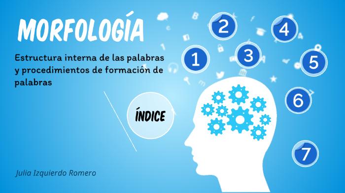 Morfología By Julia Izquierdo On Prezi Next