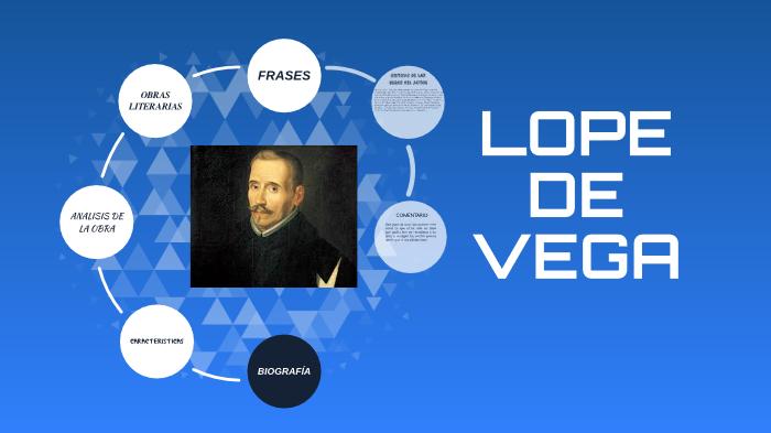 Lope De Vega 3b By Grupo 6 On Prezi Next