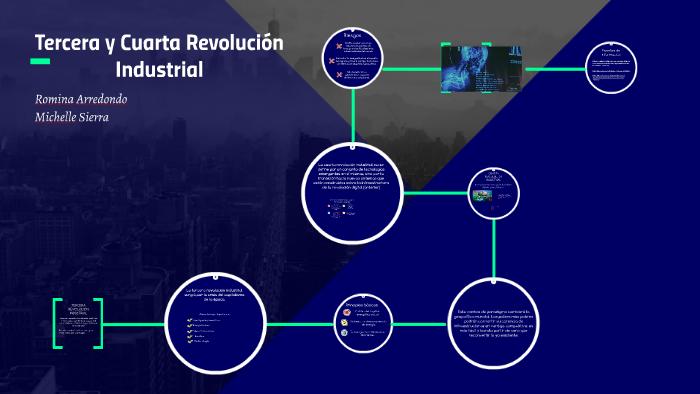 Tercera Y Cuarta Revoluci 243 N Industrial By On Prezi Next