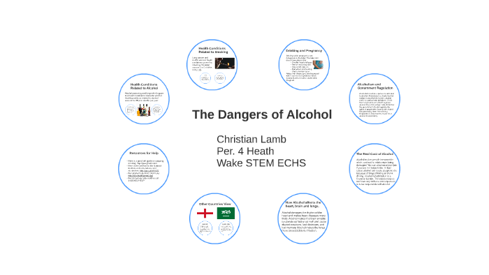 The Dangers of Alcohol by Christian Lamb on Prezi