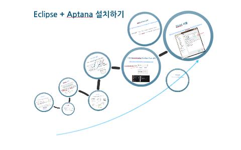 eclipse + aptana 설치 by hong ji on Prezi