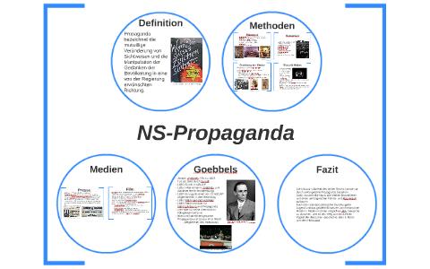 Ns Propaganda By Elias Eyckmann On Prezi