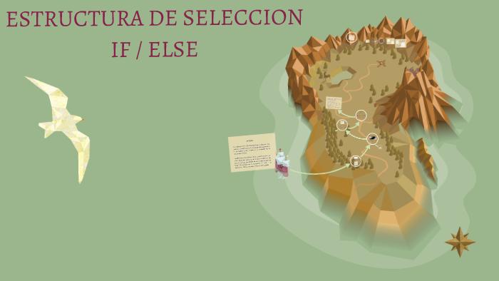 Estructura De Selección If Else By Johanna Avilez Perez On