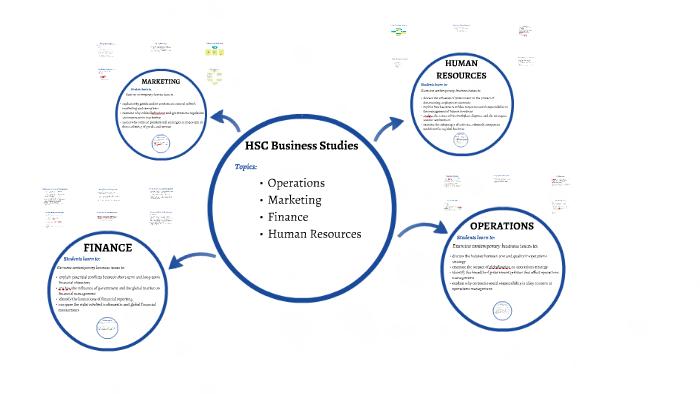 HSC Business Studies by Ben Kim on Prezi