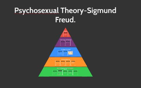 Psychosexual Theory-Sigmund Freud By Morgan Schuller On Prezi-5196