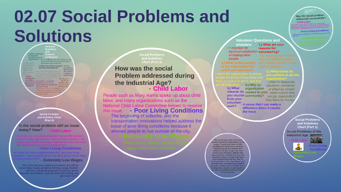 Social Problems And Solutions Chart By Jayne Pugh On Prezi