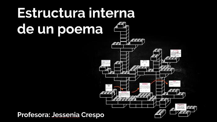 Estructura Interna De Un Poema By Jessenia Camila Crespo