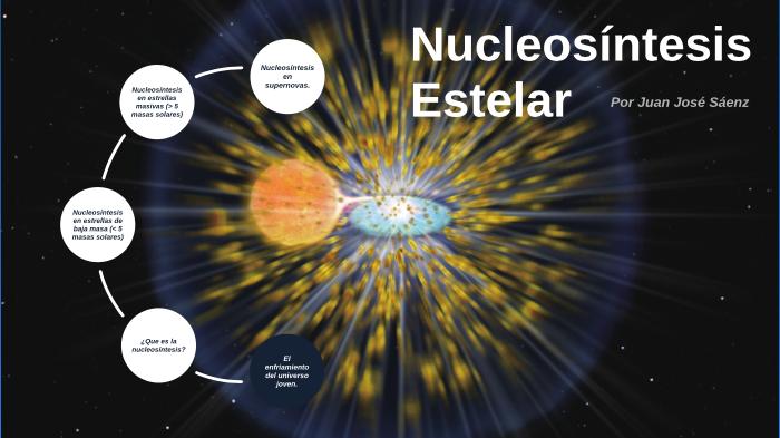 Nucleosintesis by Juan Jose Saenz on Prezi Next