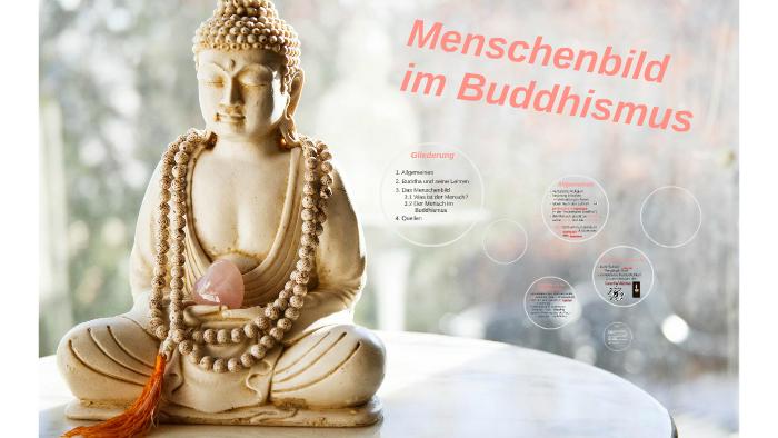 Menschenbild Buddhismus