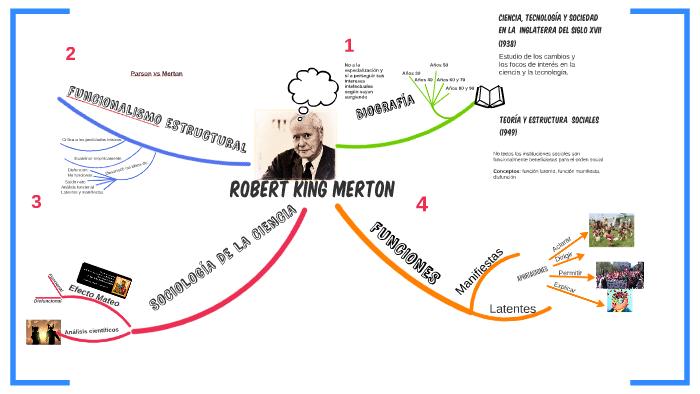 Robert King Merton By Teresa Morales Ríos On Prezi